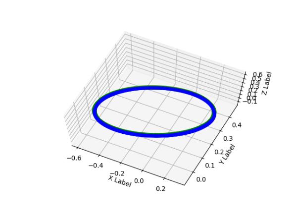 formation:astrosim2017gpu4dummies[CBP]